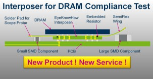 DRAM Interposer for Compliance Testing