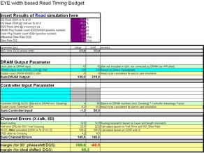Data  Evaluation - Read Timing Budget calculation