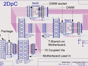 Time Domain Simulation - 2Rank DIMM Schematic